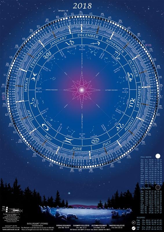 MOON CALENDAR Poster 2018 - Astrocal